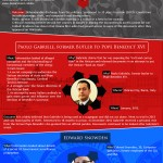 Infographic on leaked document scandals