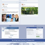 Facebook celebrates 10 years of existence