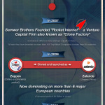 Infographic: How IT cloning can make you billionaire