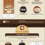 Infographic: Essential apps for coffee lovers