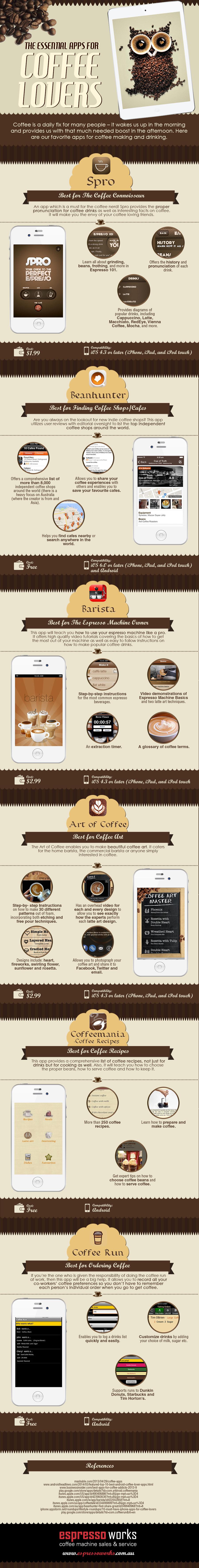 Espresso Works-Coffe_Apps-IG