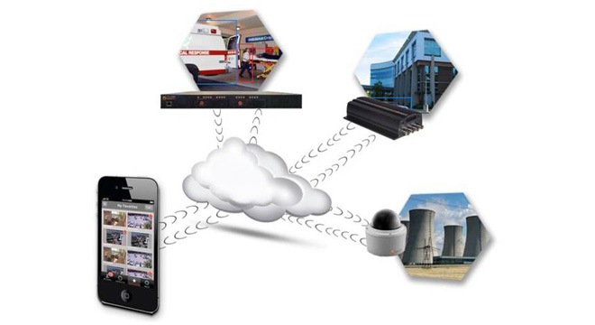 BusinessSecurity_AlarmCommunications2