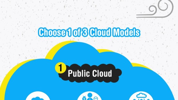 The-SME's-Guide-to-Moving-to-the Cloud-Infographic