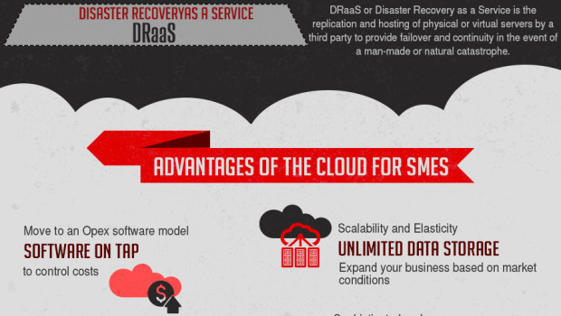 The-Cloud-and-The-SME-Infographic (1)