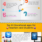 The Best Apps for Elementary & Secondary School Students: A Guide for Teachers and Parents