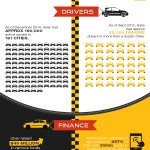 Uber vs Hailo: The Battle of the Taxi Apps – An Infographic
