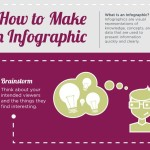 4 Easy Steps to Create Your Own Infographic