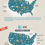 Infographic: Who is the fastest gigabit internet provider?