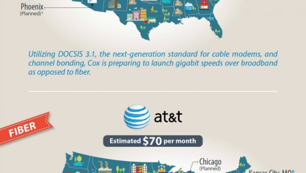 gigabit_internet_infographic_770x6941