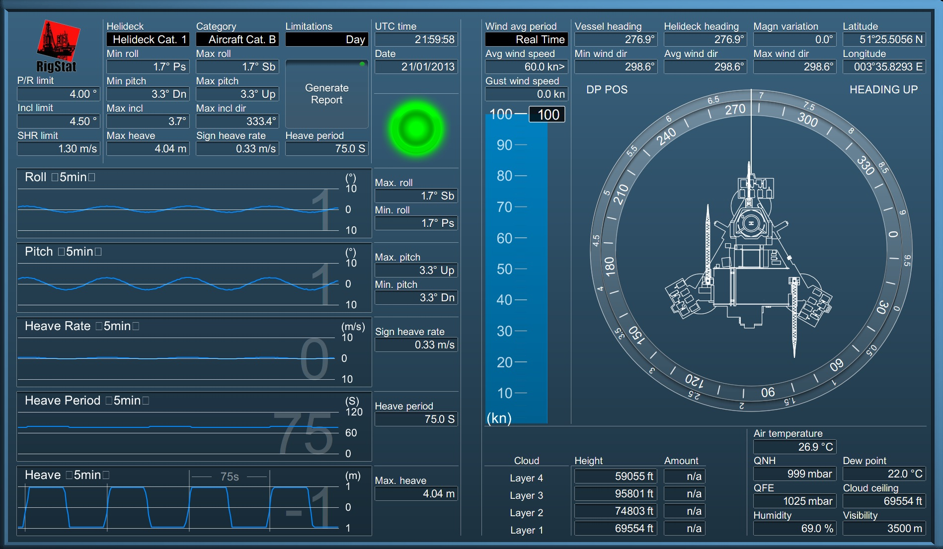 Machine Monitoring System : Monitoring of airplanes and flights techno faq