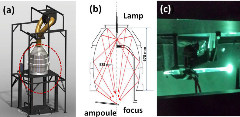 lamp_ablation_graphene_model_schematic