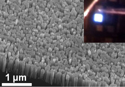 Nanowire LED grouped together vertically