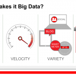 Size is Not All That Matters: the Need for Speed in Big Data