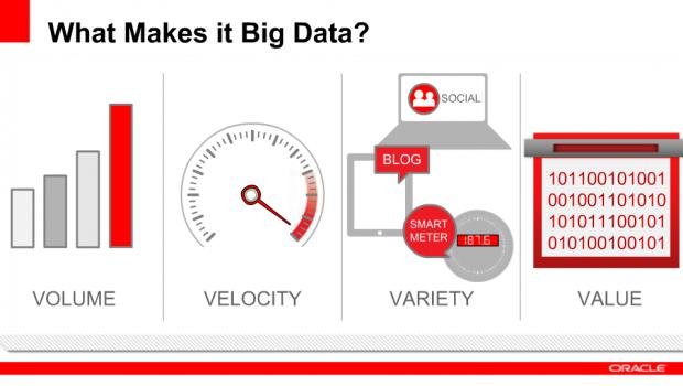 what_makes_data_big_data