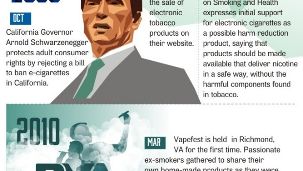Photo about Electronic Cigarette
