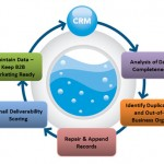 How is quality data cleansing shaping modern business efficiency?