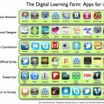 8 Most Useful Apps To Enhance Productivity And Efficiency In The Classroom