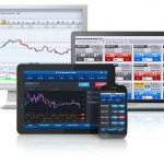 XFR Financial Helps You Choose CFD Trading Platforms