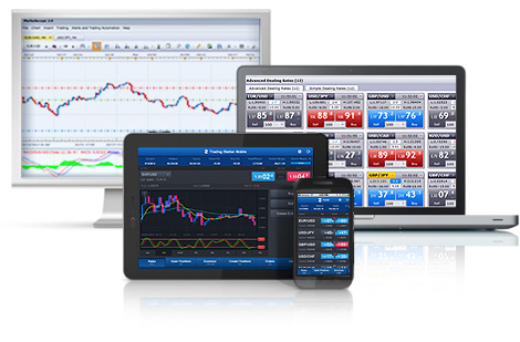 Trading strategien cfd online
