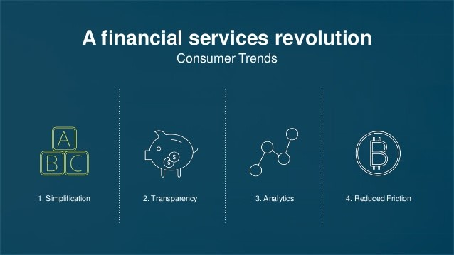 The Big Bang Of Fintech Has Yet To Materialize In The