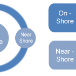 Tips in Choosing Your Nearshore Vendor