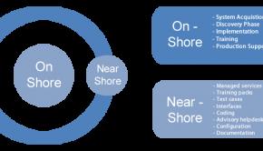 onshore_nearshore