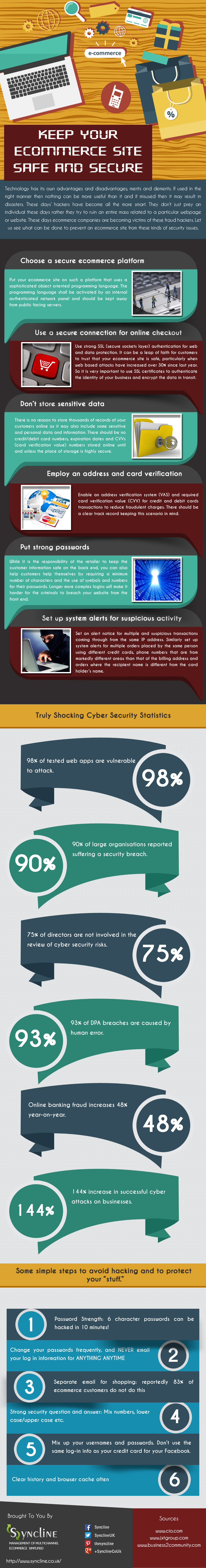 Keep Your Ecommerce Site Safe and Secure