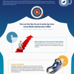 Social Marketing Trend 2016 – An Infographic