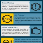 Warning Lights: What's Your Car Telling You?