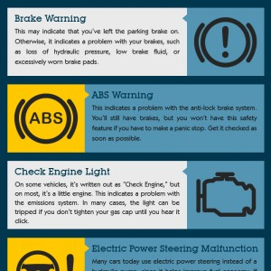 Warning Lights What's Your Car Telling You