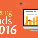Digital Marketing Trends to Follow in 2016 for Maximum Outcomes