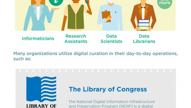 digitalcurationInfographic