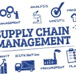 7 Different Ways of Improving Your Supply Chain Management Techniques in 2016