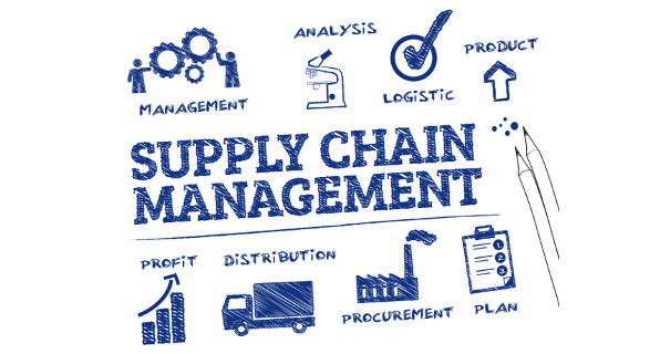 improving a supply chain management in Feel left out in the dark when it comes to your supply chain learn how to improve supply chain visibility in 5 easy steps, boost efficiency and reduce risk.
