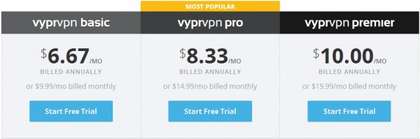 vyprvpn-pricing-600x199