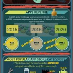 Amazing Things to Know About Mobile Apps – Do You Know? (Infographic)