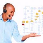 IVR – Best Practices That Work
