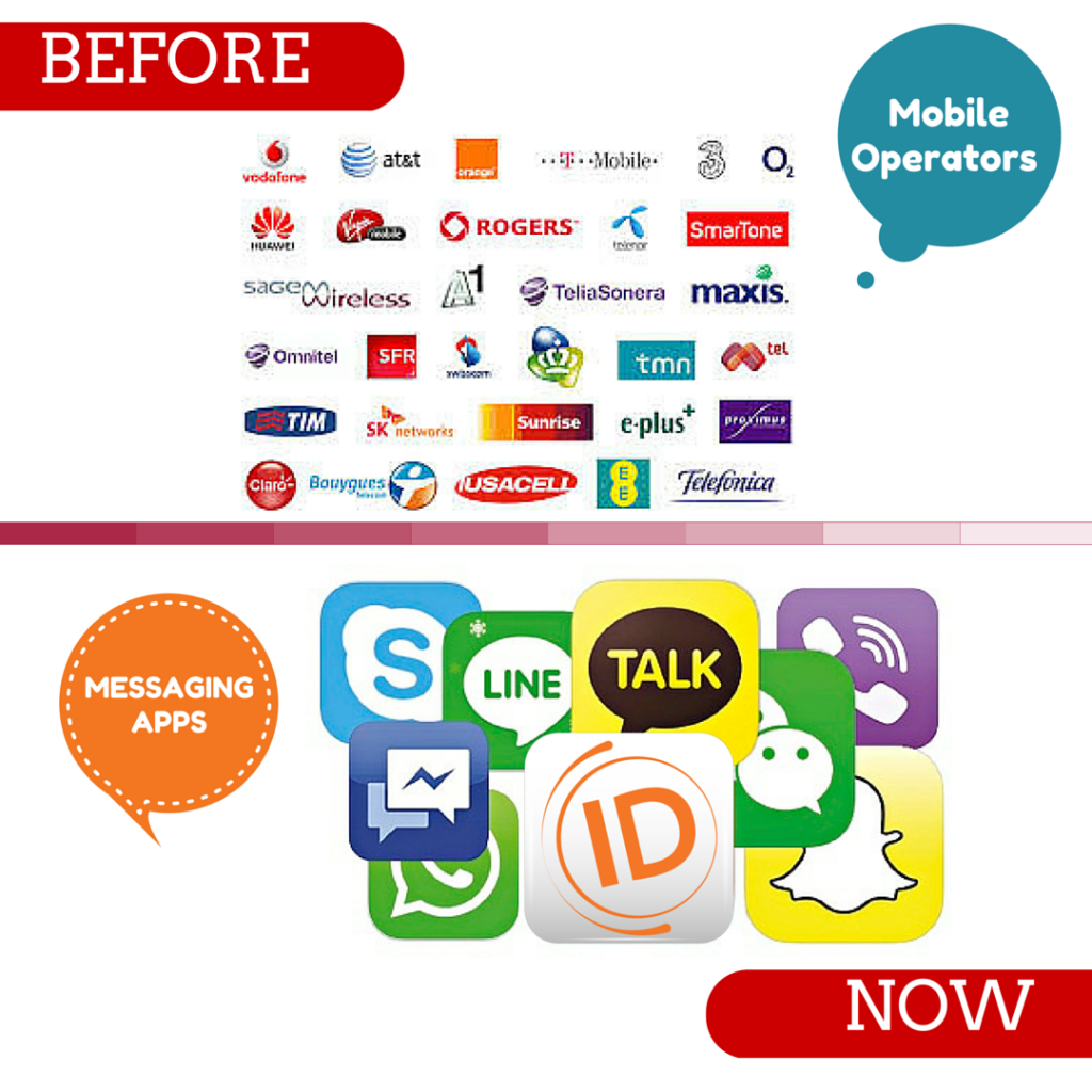 Mobile Operators VS Messaging Apps