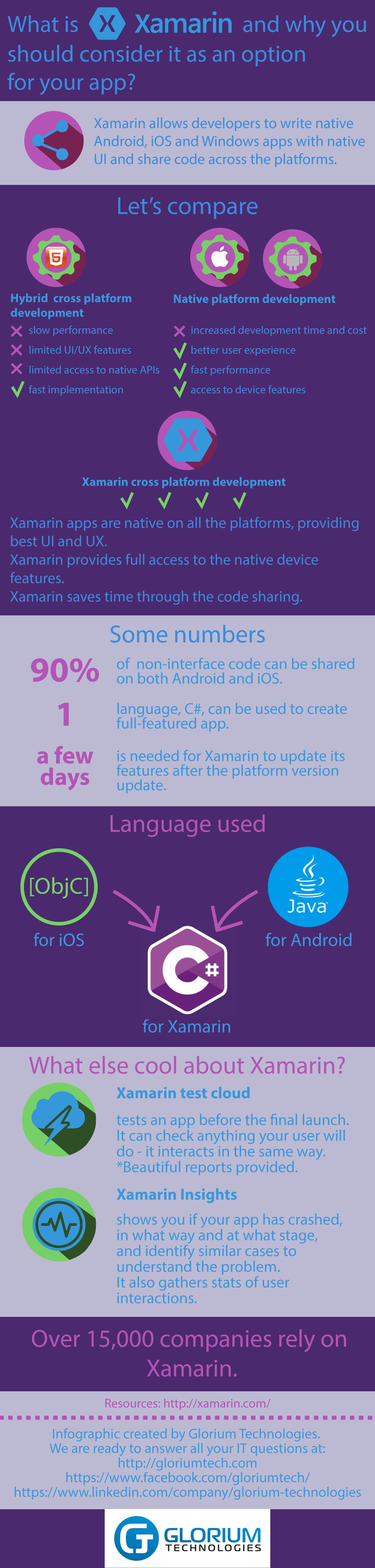 Xamarin infographic
