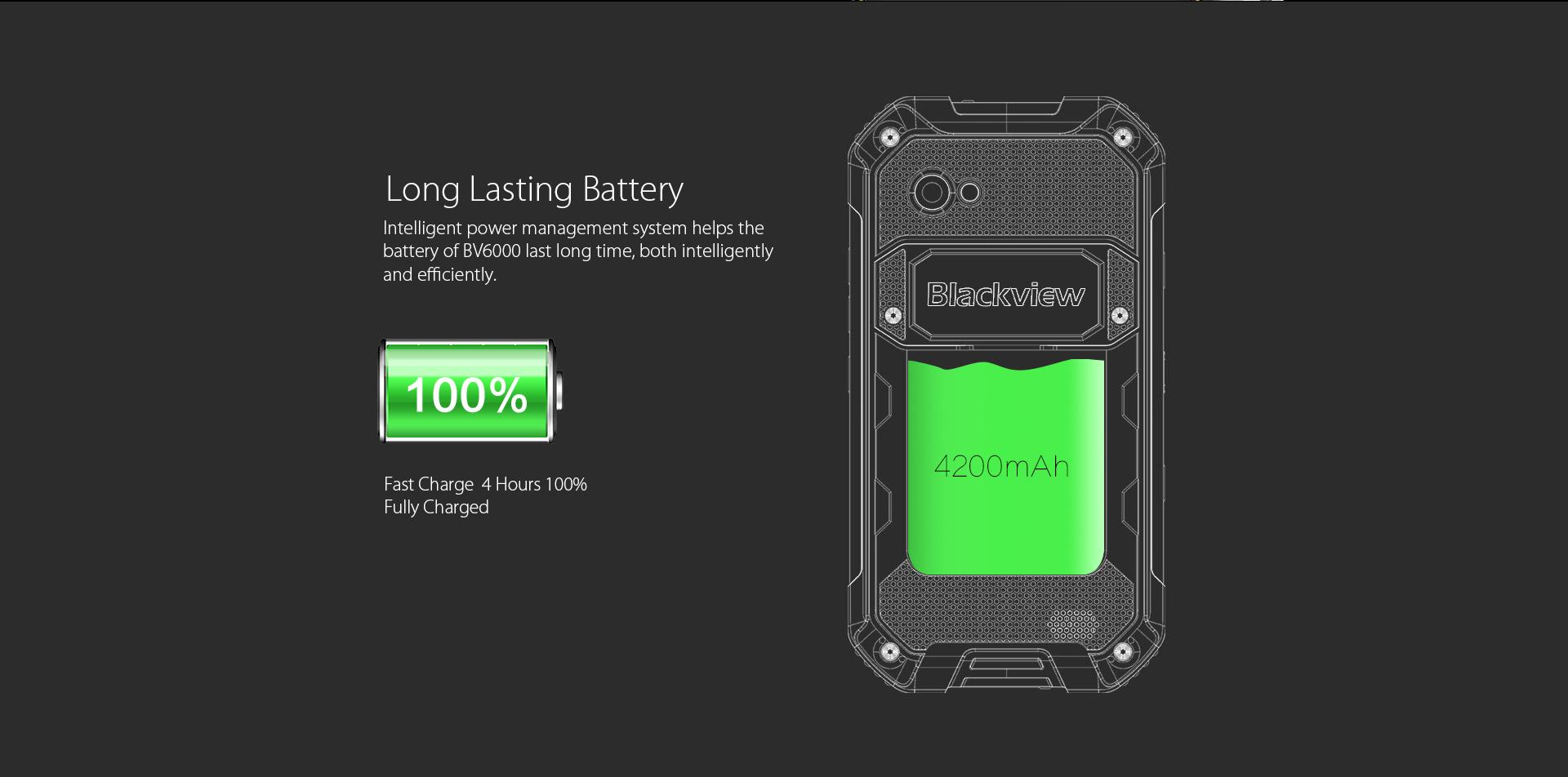 Car Battery Faq