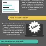 Make Your Ecommerce Website Homepage More Effective [Infographic]
