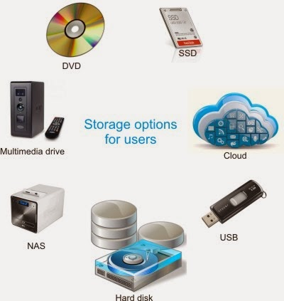 Best cloud storage options for small business