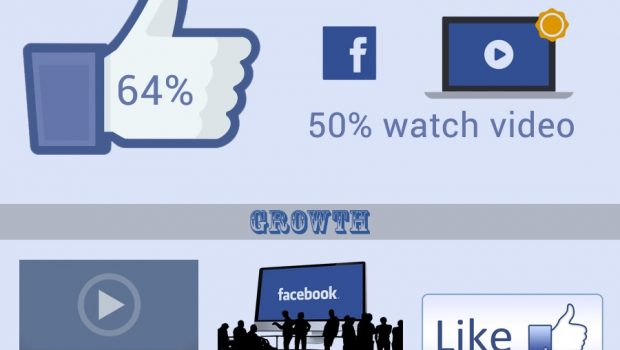Amazing Facebook Facts and Stats to Know - An Infographic