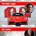 Most Expensive Sports Cars Owned By Celebrities [Infographic]