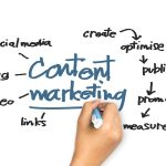 Anatomy of a fully executed content marketing strategy