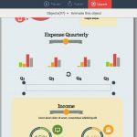 Top 5 Free Tools for Creating Infographics