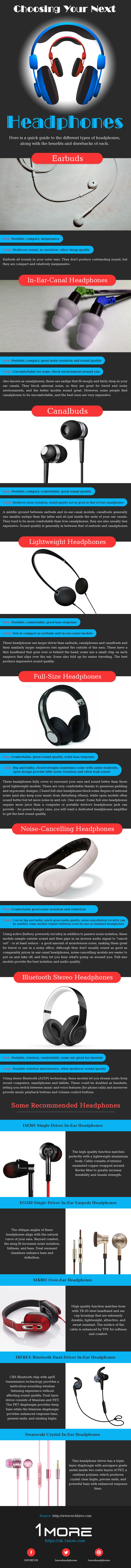 Choosing Your Next Headphones