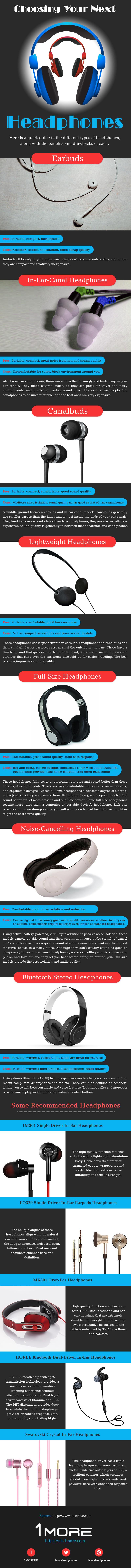 Choosing Your Next Headphones