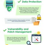 Five Steps to Improve Data Security and Prevent Risks [Infographic]