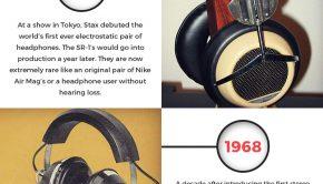The Evolution of Headphones